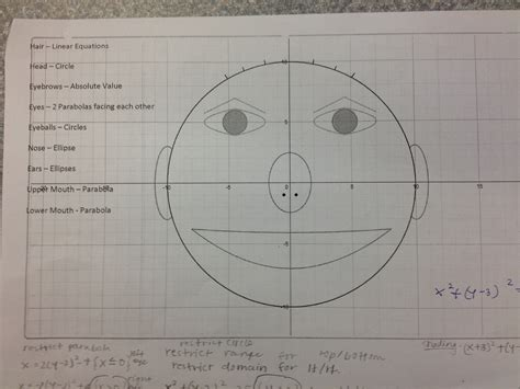 conic sections picture project conic sections the math projects journal