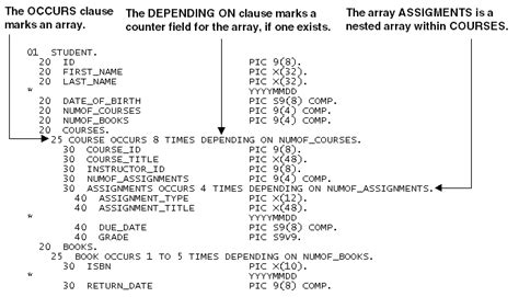 file section in cobol exle exles