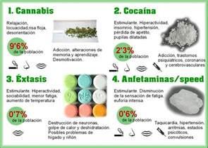 una pastilla reflexiones sobre las drogas para meditar acerca los vicios y adicciones lauraqi solidarios