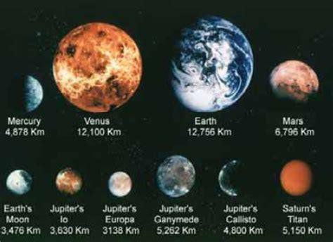 imagenes del universo y los planetas reales los planetas del universo reales imagui