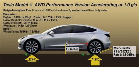 Tesla Curb Weight Tesla Model 3 Wins On Innovative Simplicity Tesla Motors