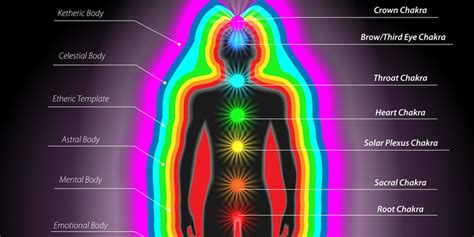 human aura how to see an aura learn to see the hunan aura higher