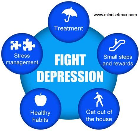 is my depressed quiz depression test mindsetmax