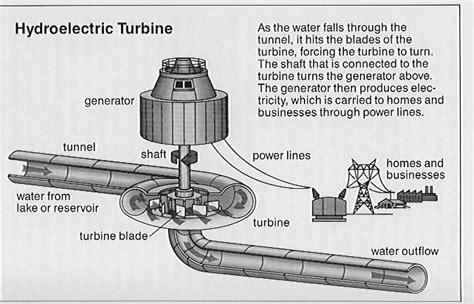 Nikola Tesla Inventions Used Today Chapter Twelve Nikola Tesla