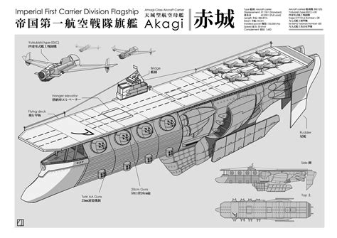 Aircraft Layout And Detail Design | conceptual design imperial aircraft carrier akagi by