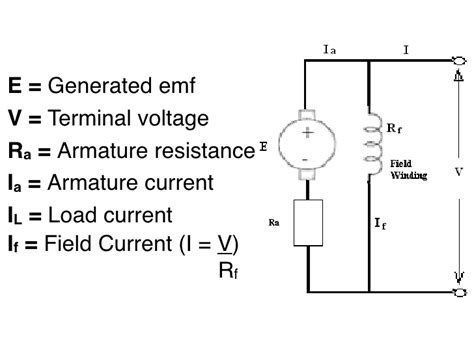 what is a terminal resistor 10 4 1 terminal voltage