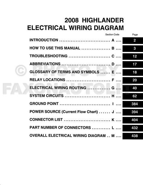2008 Toyota Highlander Wiring Diagram Manual Original