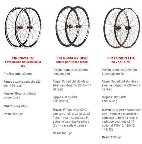 bagnate prima ciclo fir a eurobike in arrivo nuovi modelli di ruote pianeta