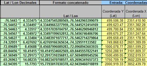 tutorial coordenadas utm excel a google earth a partir de coordenadas utm autos post