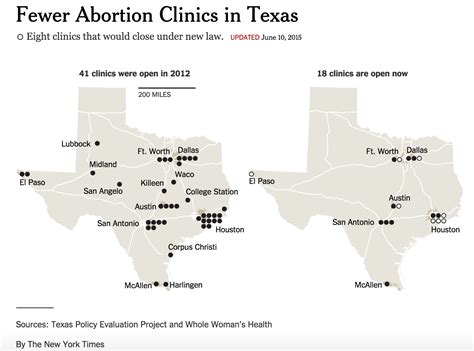 abortion clinics in texas map here s how it is to get an abortion by state