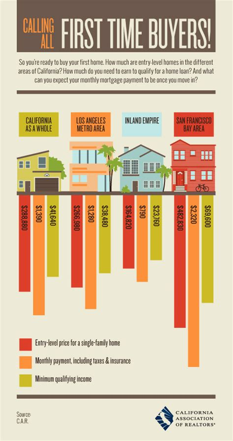calling time home buyers views of la jolla
