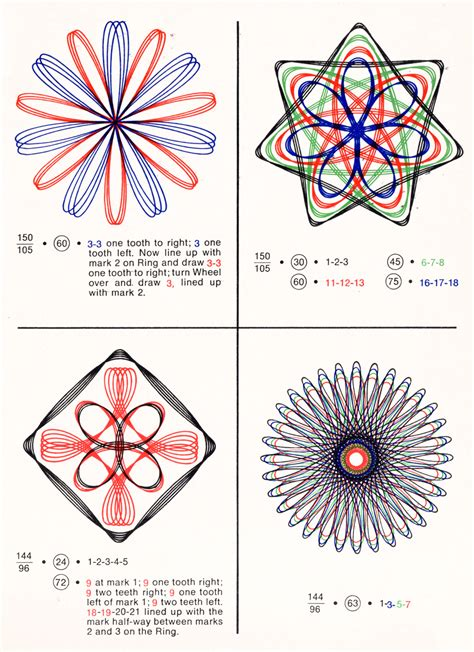 Spipo Designs by Spirograph Pattern On Spirograph How To