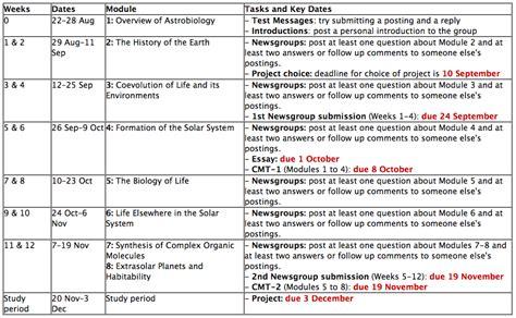 astronomy research paper astronomy paper topics drureport831 web fc2