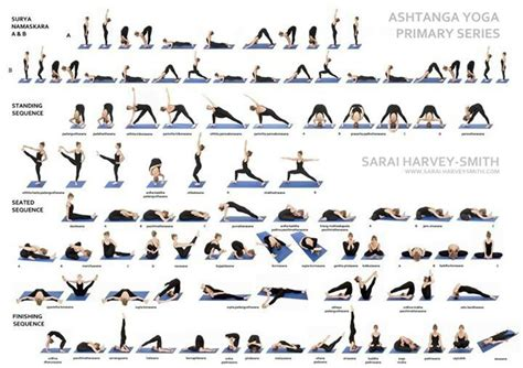 ashtanga poses chart ashtanga primary series practice