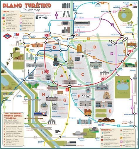 map of attractions map of madrid tourist attractions sightseeing tourist tour