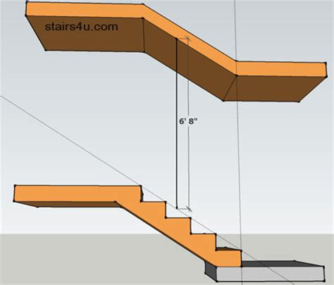 Building Regulations Minimum Ceiling Height by Basement Stairs Clearance Image Mag Minimum Basement