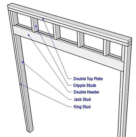 how to frame a door opening widening a closet door thumb and hammer