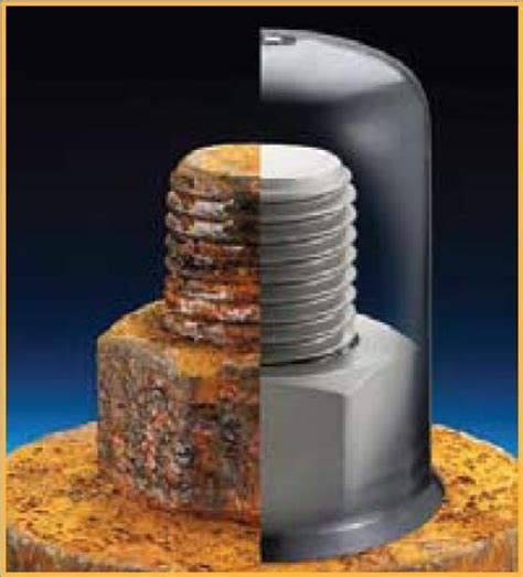 Pipe Design by Radolid Corrosion Prevention Systems