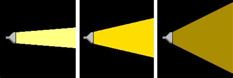 conversione candele lumen 456 10 led grand angle orange 10pcs straw hat led 4 8mm