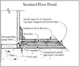 q a insulated wood floor over concrete jlc online flooring slab detail floats living