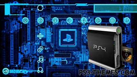 ps4 themes hack tutoriel th 232 me ps4 sur ps3 plateformes playstation 3