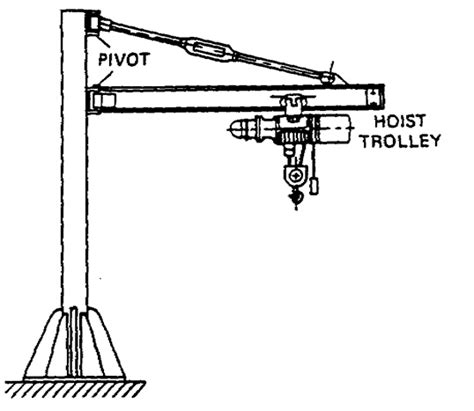 design brief crane electric hoist 5 ton jib crane design calculation buy 5