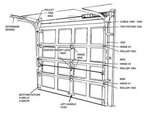 garage door components pictures to pin on