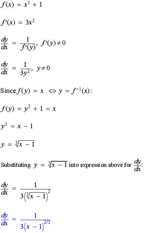 derivatives  inverse functions