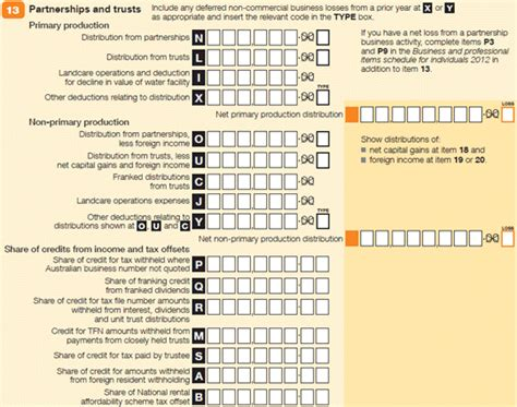 Franking Credit Formula Ato 13 partnerships and trusts 2012 australian taxation office
