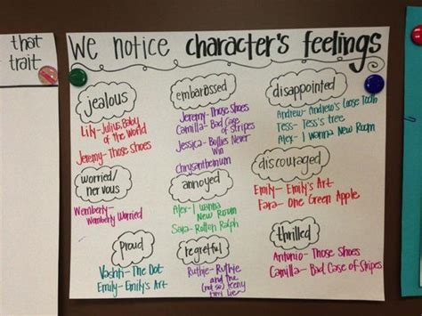 using picture books to teach character traits teaching character traits teaching character and