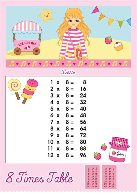8 Times Tables by 8 Times Table Printable Chart Lottie Dolls
