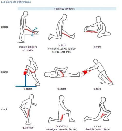 comment cr馥r un bureau d 騁ude exercices pour maigrir comment maigrir