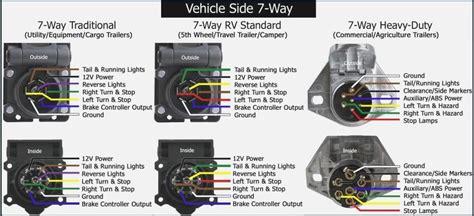2003 f250 trailer wiring diagram vivresaville