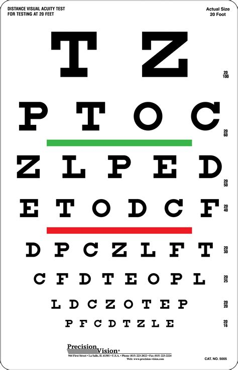 vision test snellen eye chart for visual acuity and color vision test