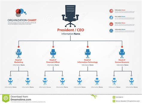 House Plan Software modern and smart organization chart in which apply chair