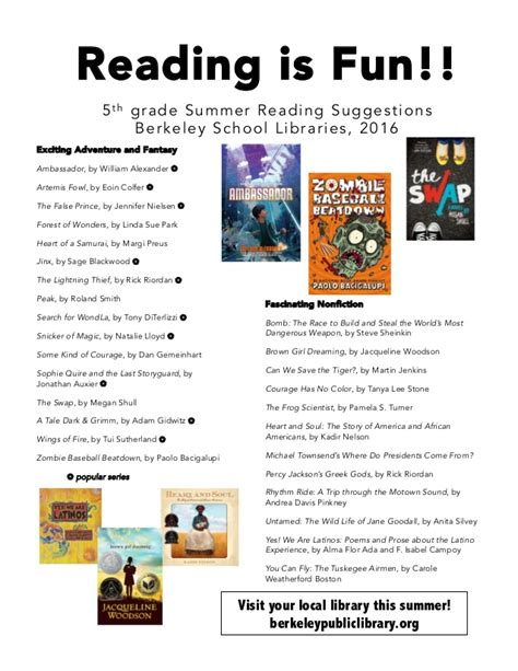 5 Interesting Reads For Today by Summer Reading List 5th Grade 2016
