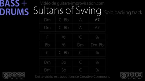 sultans of swing backing track sultans of swing bass drums backing track