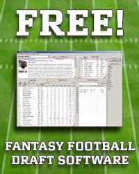 2016 Fantasy Football Draft Kit Rankings Auction Values