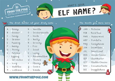 elf names name generator