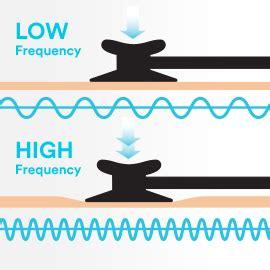 Murah Membran Littman 3m Litmann Litman Bayi Diaphragm Diafragma Infan using tunable technology