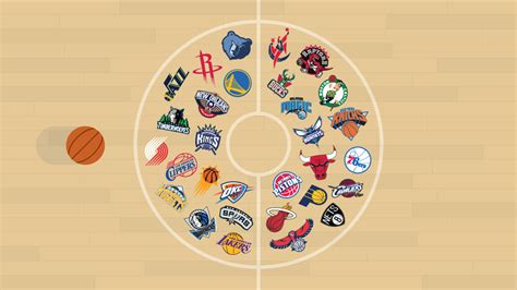 art design ranking the definitive nba court design power rankings