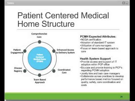 webinar patient centered home model