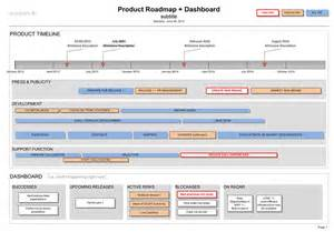 visio roadmap template 301 moved permanently