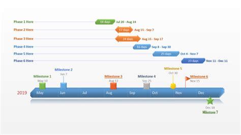 Milestone Chart Free Timeline Templates Project Milestone Template Ppt