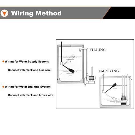 sump float switch wiring diagram