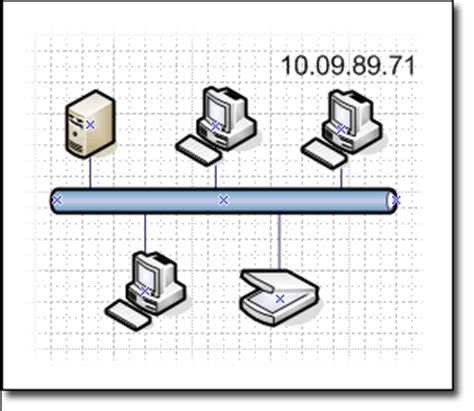 show ip addresses and other information on your visio