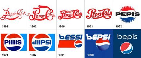 Bepis Logo evolution of bepis repost bepis