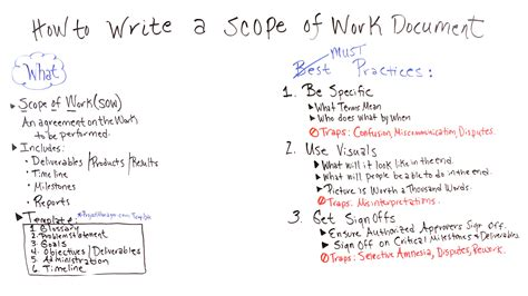it scope of work template basic scope of work templates andy eggers