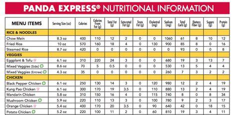 Panda Express Nutrition Information Pdf – Blog Dandk Nutrition Menu Panda Express