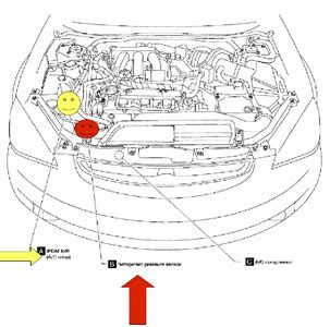 nissan rogue ac relay location   get free image about